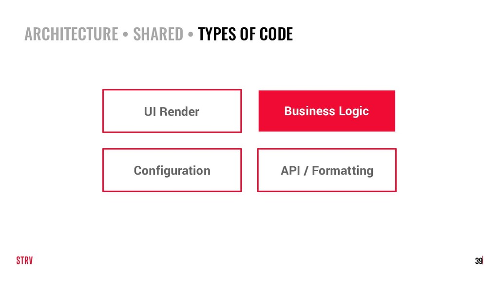 ARCHITECTURE • SHARED • TYPES OF CODE 39 UI Ren...