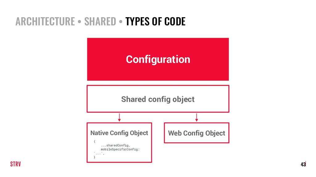 ARCHITECTURE • SHARED • TYPES OF CODE 43 Config...
