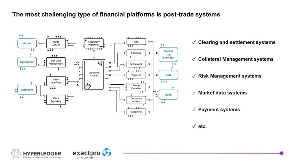 The most challenging type of financial platform...