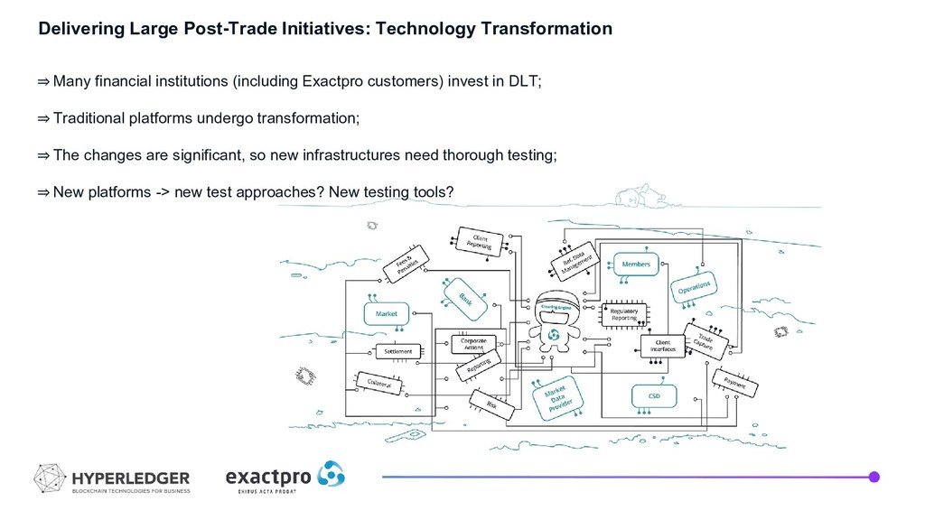 Delivering Large Post-Trade Initiatives: Techno...