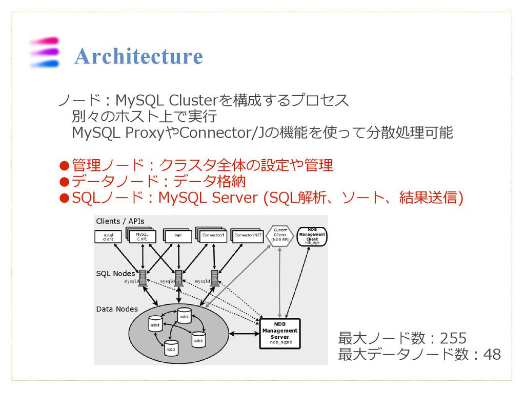 ノード:MySQL Clusterを構成するプロセス  別々のホスト上で実行  MySQL P...