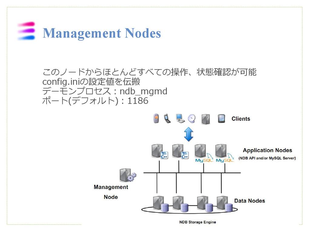 このノードからほとんどすべての操作、状態確認が可能  config.iniの設定値を伝搬  ...