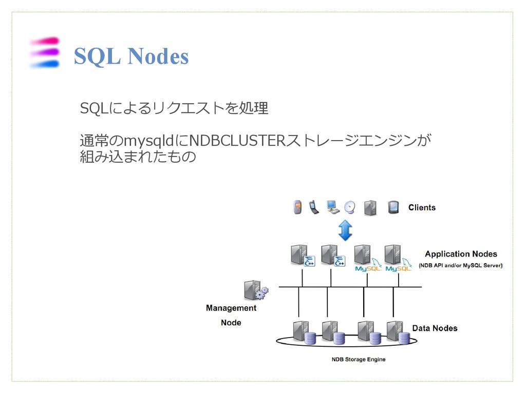 SQL Nodes SQLによるリクエストを処理 通常のmysqldにNDBCLUSTERスト...