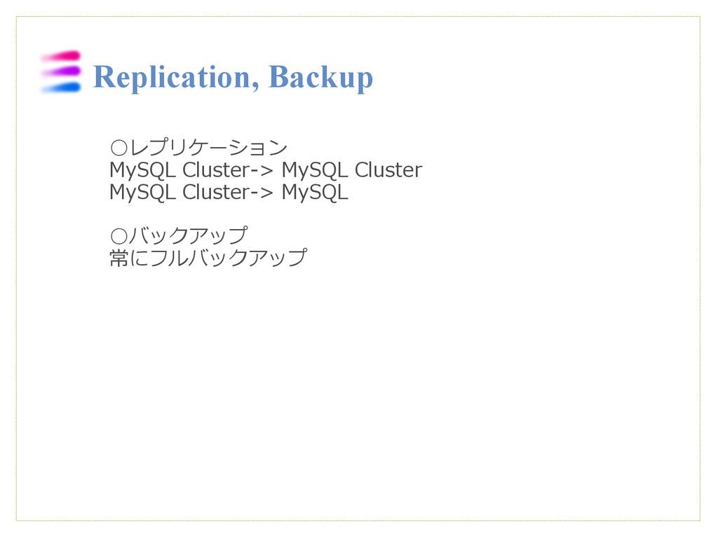 ○レプリケーション MySQL Cluster-> MySQL Cluster MySQL C...