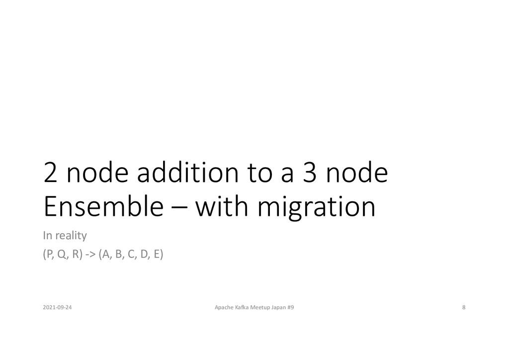 2 node addition to a 3 node Ensemble – with mig...