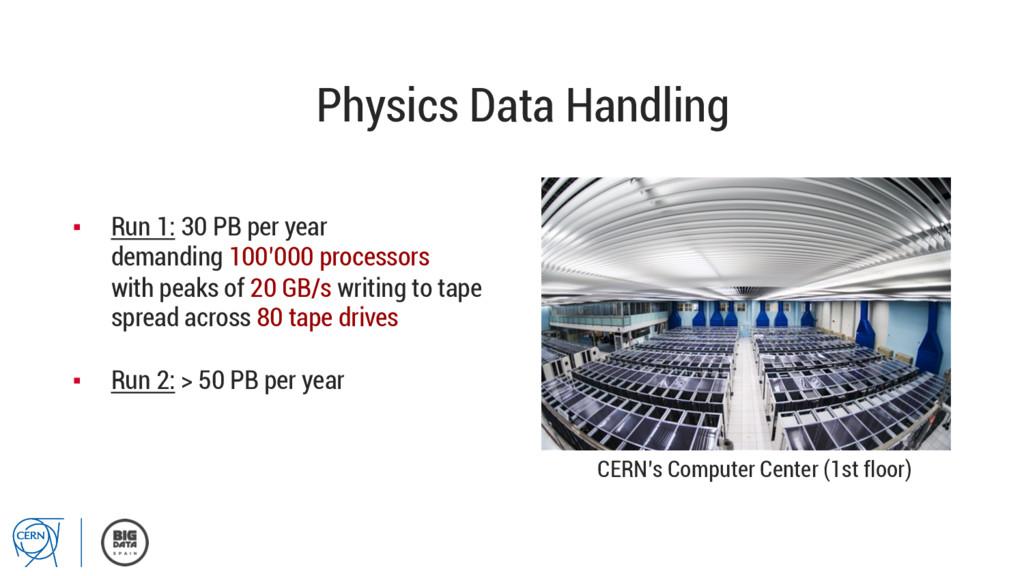 Physics Data Handling ▪ Run 1: 30 PB per year ...