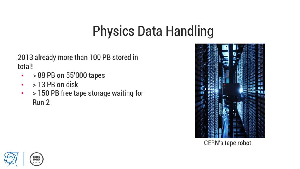 Physics Data Handling 2013 already more than 10...