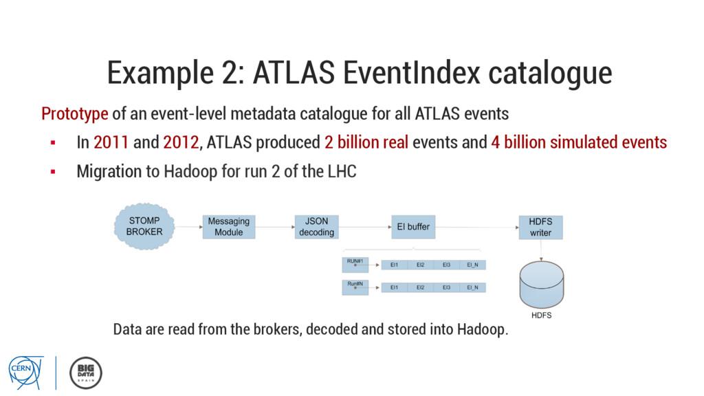 Example 2: ATLAS EventIndex catalogue Prototype...