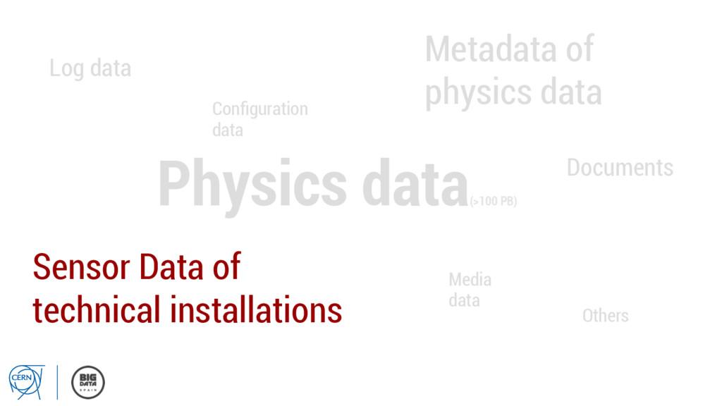 Physics data (>100 PB) Metadata of physics data...