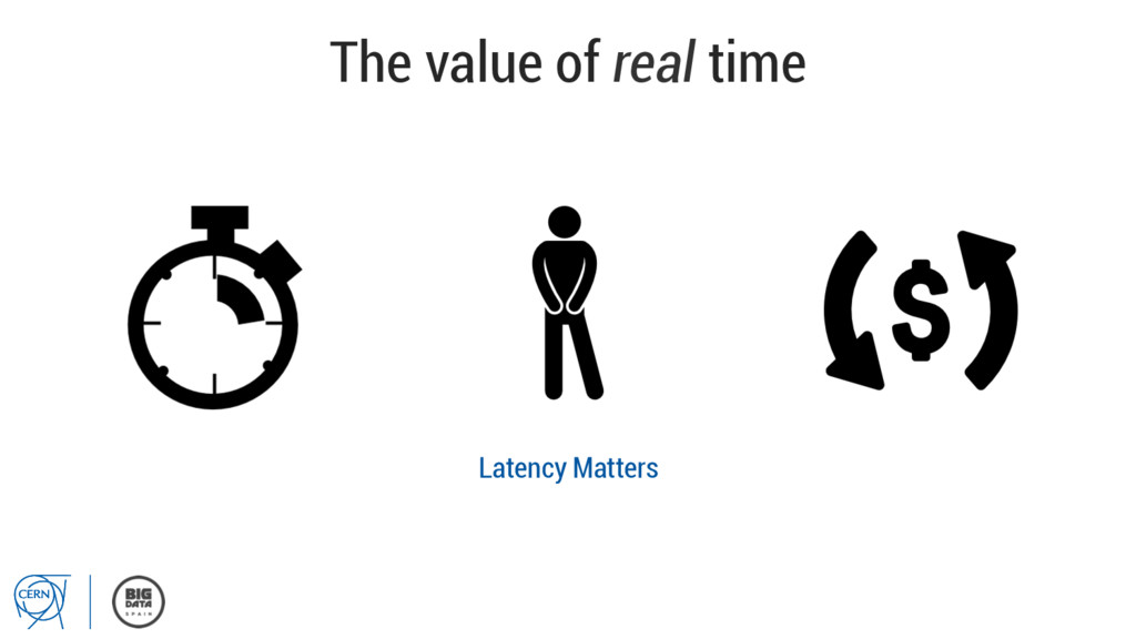 The value of real time Latency Matters