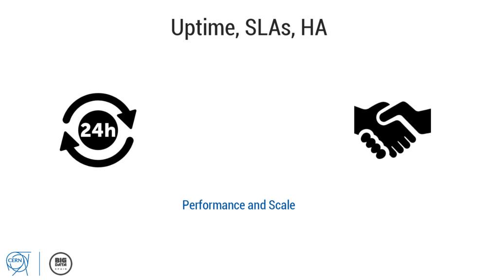 Uptime, SLAs, HA Performance and Scale