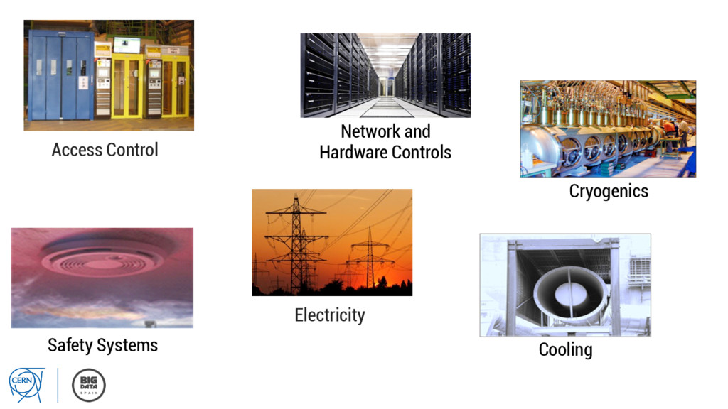 Cooling Access Control Safety Systems Network a...