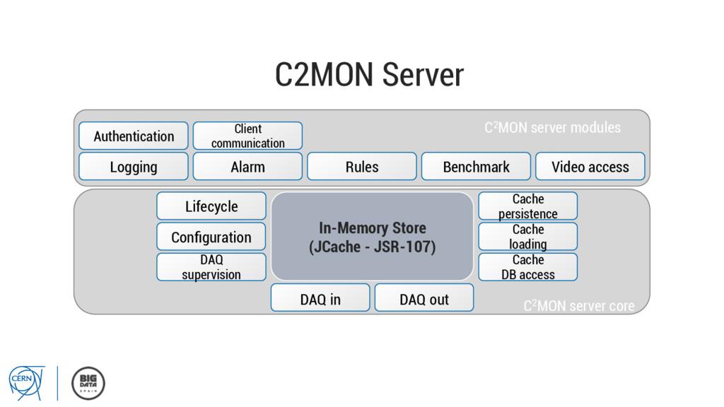 C2MON Server C2MON server core In-Memory Store ...