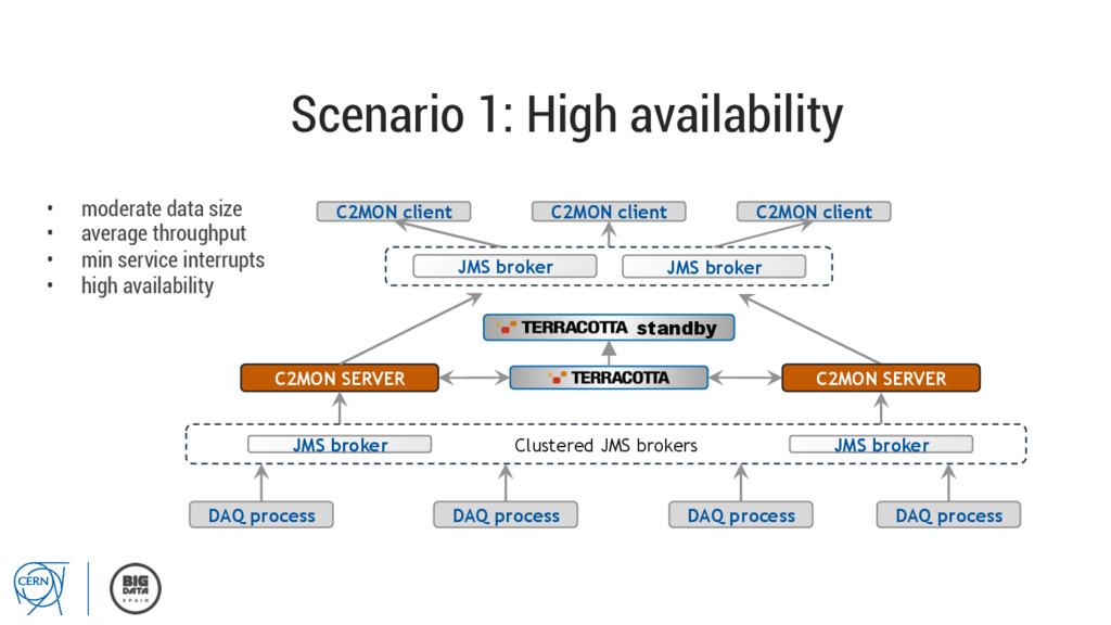 Scenario 1: High availability • moderate data ...