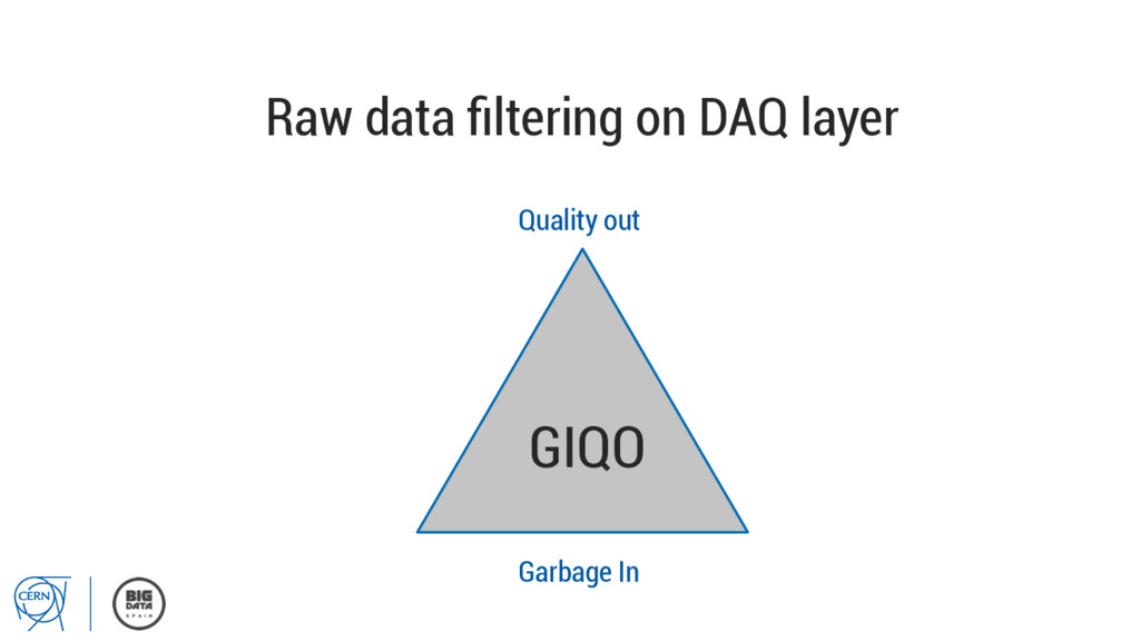 Raw data filtering on DAQ layer GIQO Garbage In ...