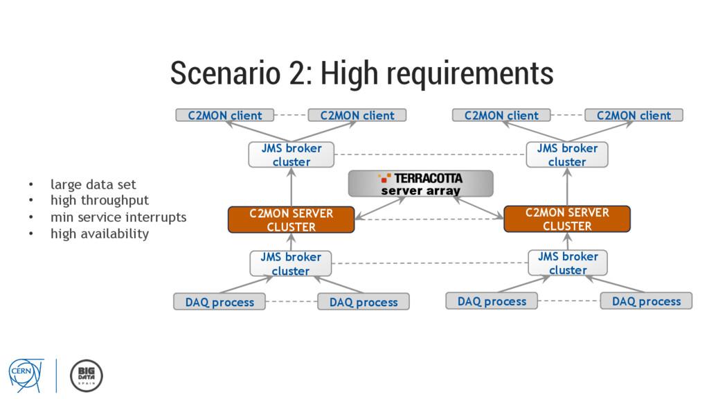 Scenario 2: High requirements • large data set...