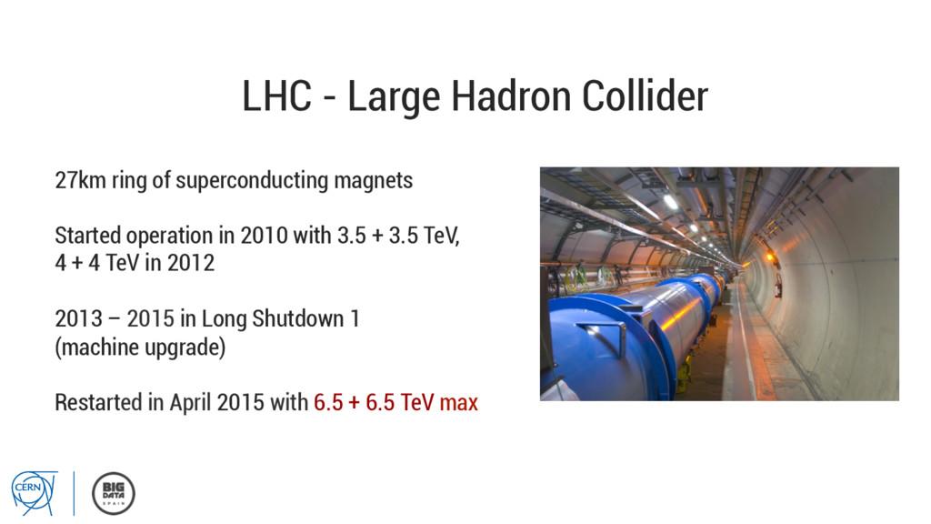 LHC - Large Hadron Collider 27km ring of superc...