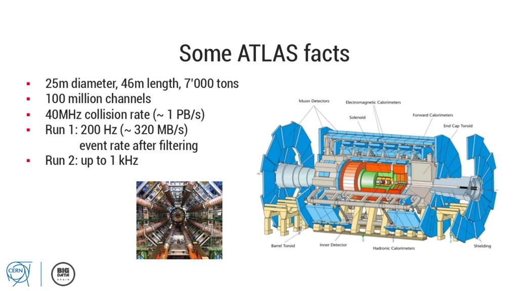 Some ATLAS facts ▪ 25m diameter, 46m length, 7...