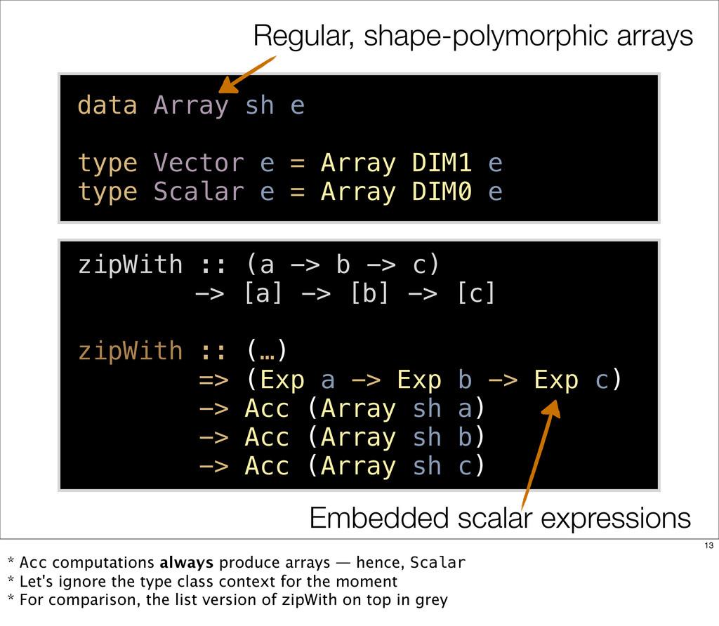 data Array sh e type Vector e = Array DIM1 e ty...