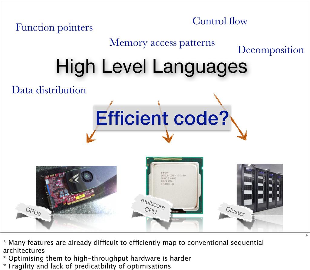 High Level Languages GPUs Cluster multicore CPU...