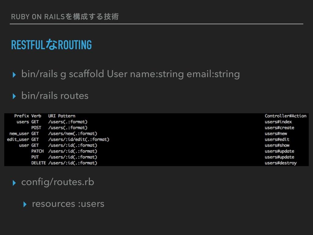 RUBY ON RAILSΛߏ͢Δٕज़ RESTFULͳROUTING ▸ bin/rail...