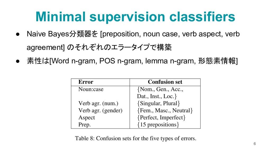 Minimal supervision classifiers ● Naive Bayes分類...
