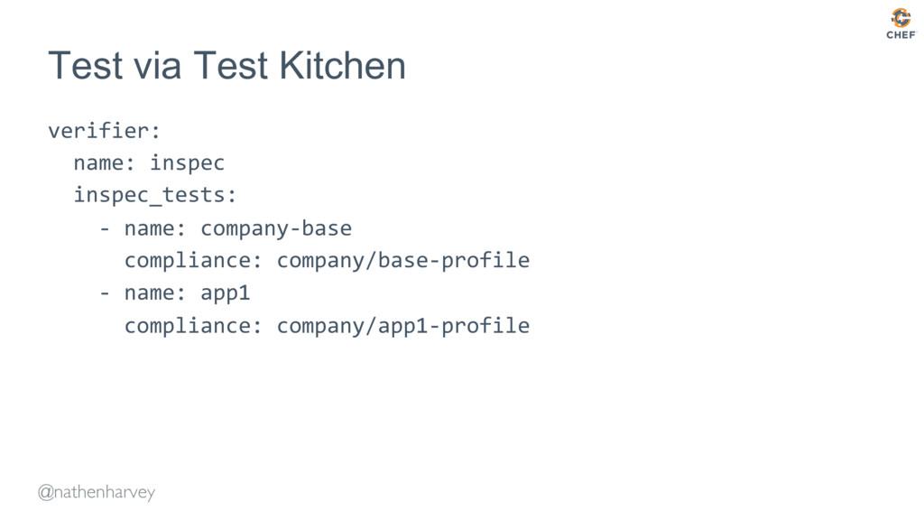 @nathenharvey Test via Test Kitchen verifier: n...