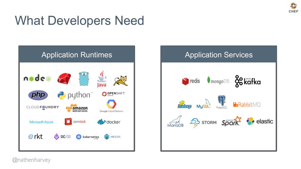 @nathenharvey Application Services What Develop...