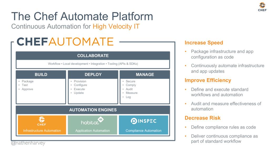 @nathenharvey Continuous Automation for High Ve...