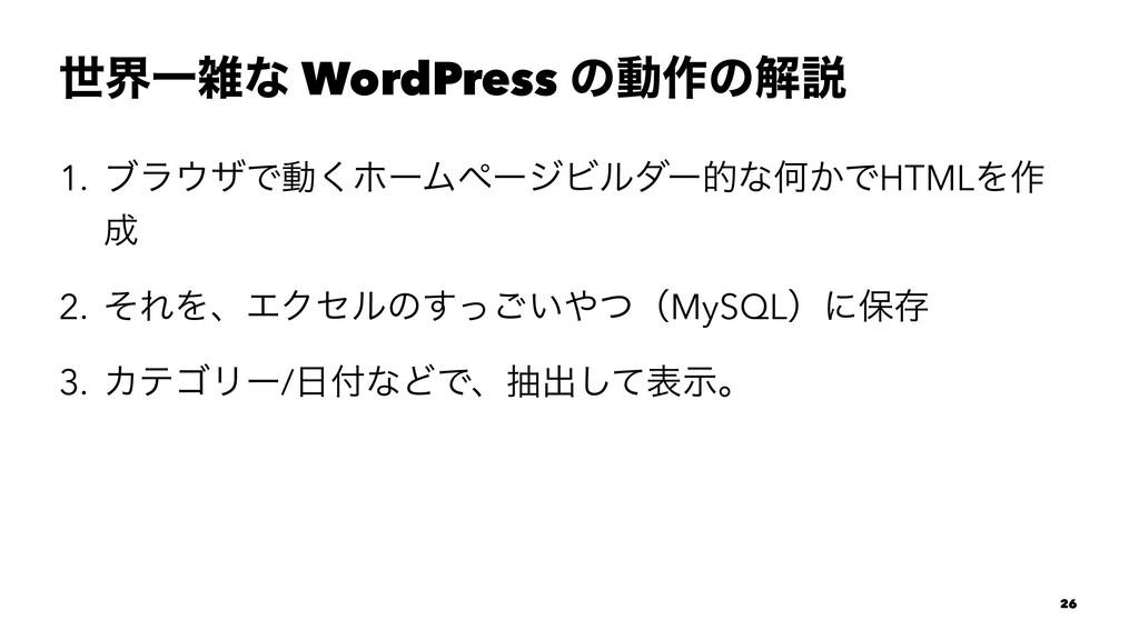 ੈքҰͳ WordPress ͷಈ࡞ͷղઆ 1. ϒϥβͰಈ͘ϗʔϜϖʔδϏϧμʔతͳԿ͔...