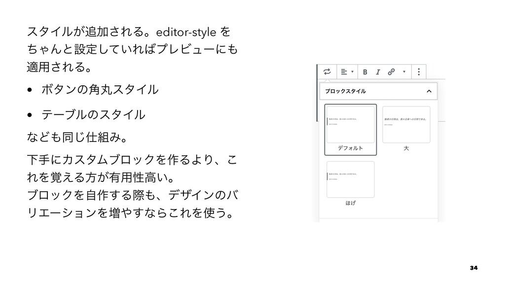 ελΠϧ͕Ճ͞ΕΔɻeditor-style Λ ͪΌΜͱઃఆ͍ͯ͠ΕϓϨϏϡʔʹ ద༻...