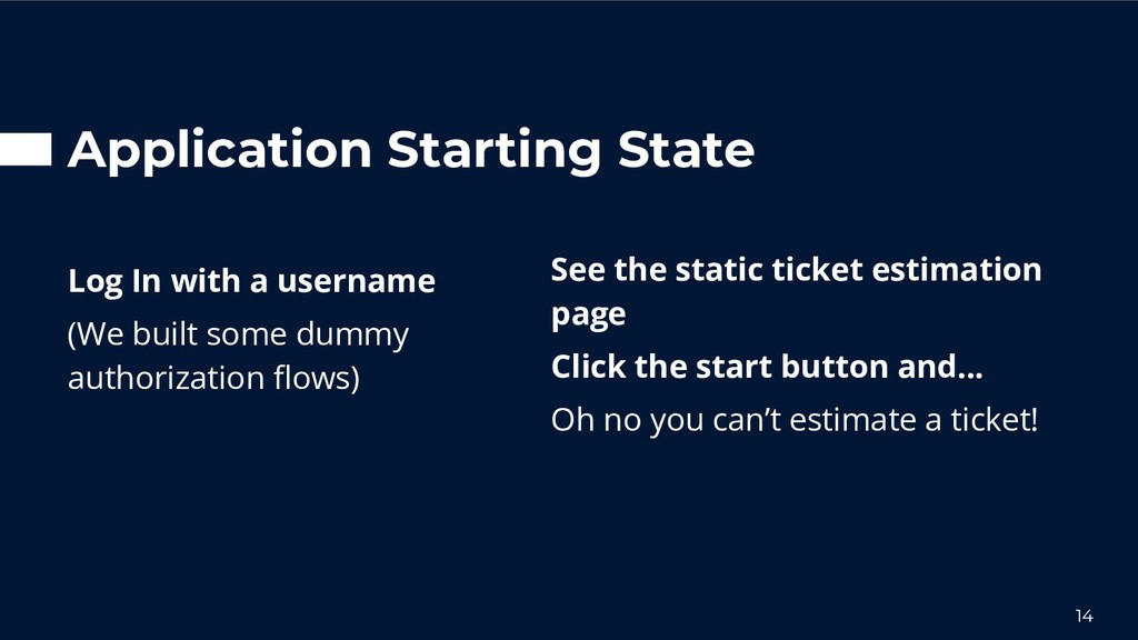 Application Starting State Log In with a userna...