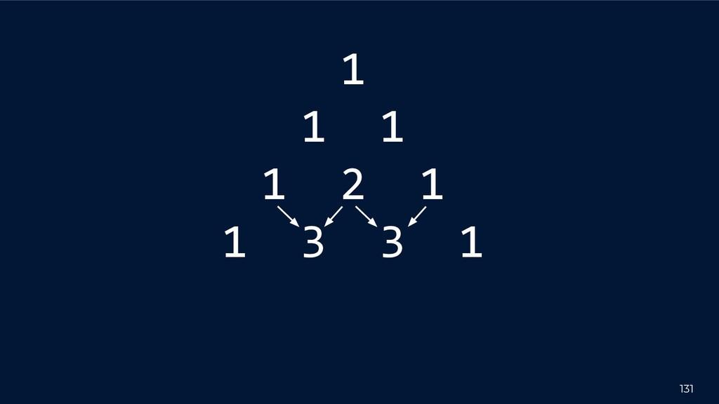 131 1 1 1 1 2 1 1 3 3 1