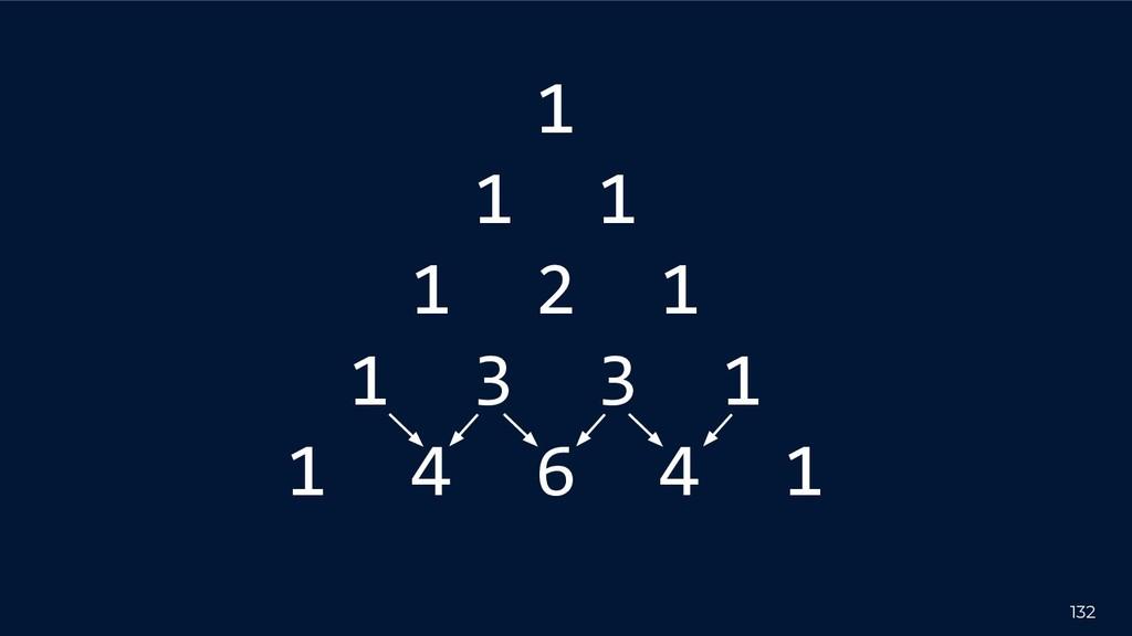 132 1 1 1 1 2 1 1 3 3 1 1 4 6 4 1