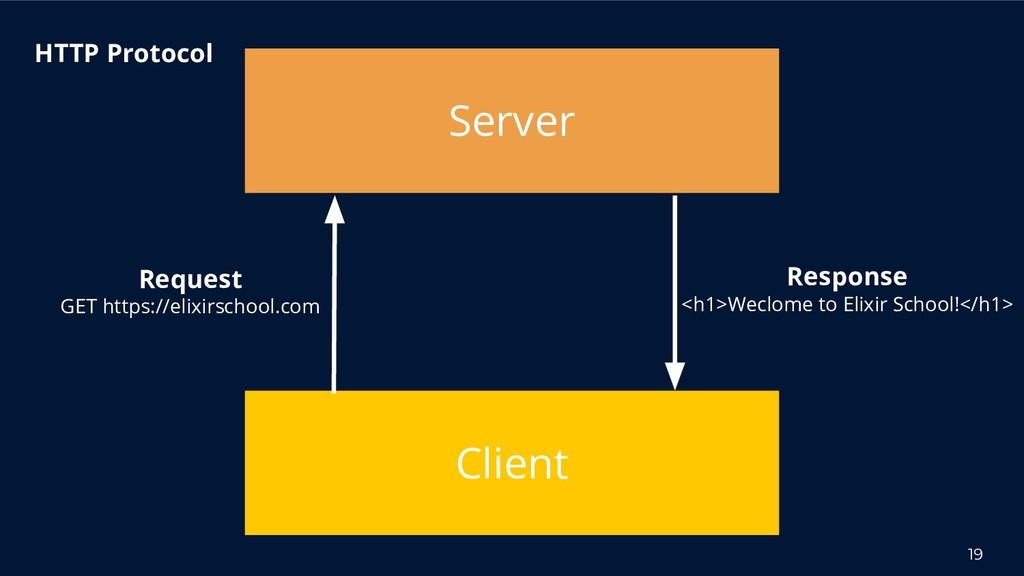 19 Server Client Request GET https://elixirscho...
