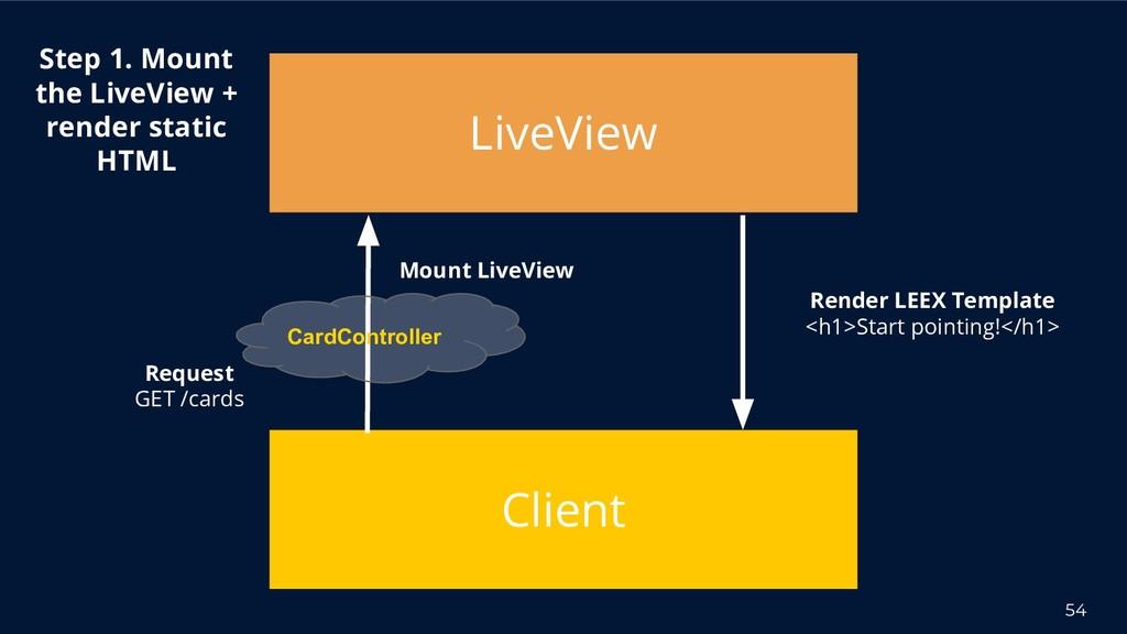 54 LiveView Client Request GET /cards Render LE...