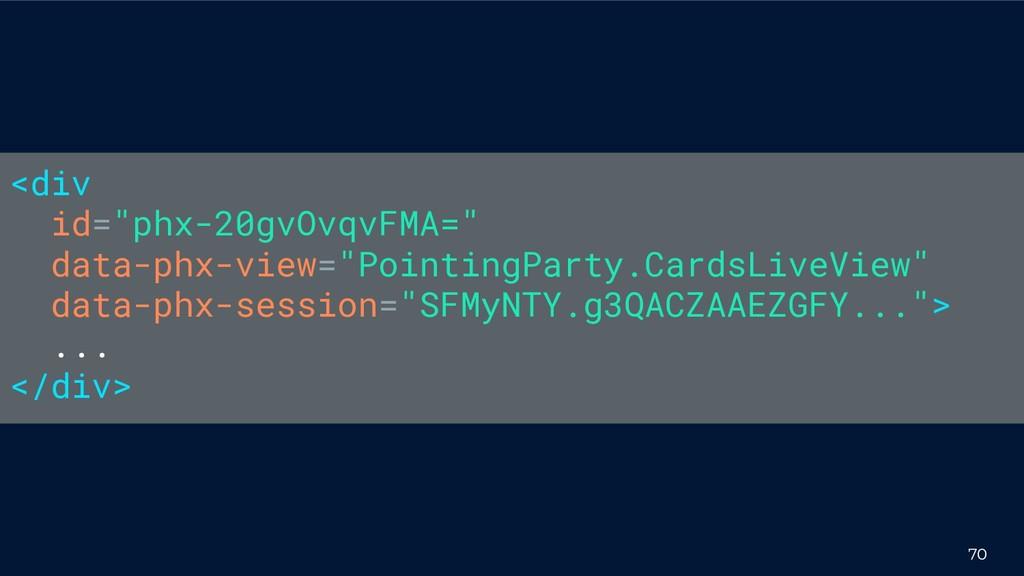 """70 <div id=""""phx-20gvOvqvFMA="""" data-phx-view=""""Po..."""