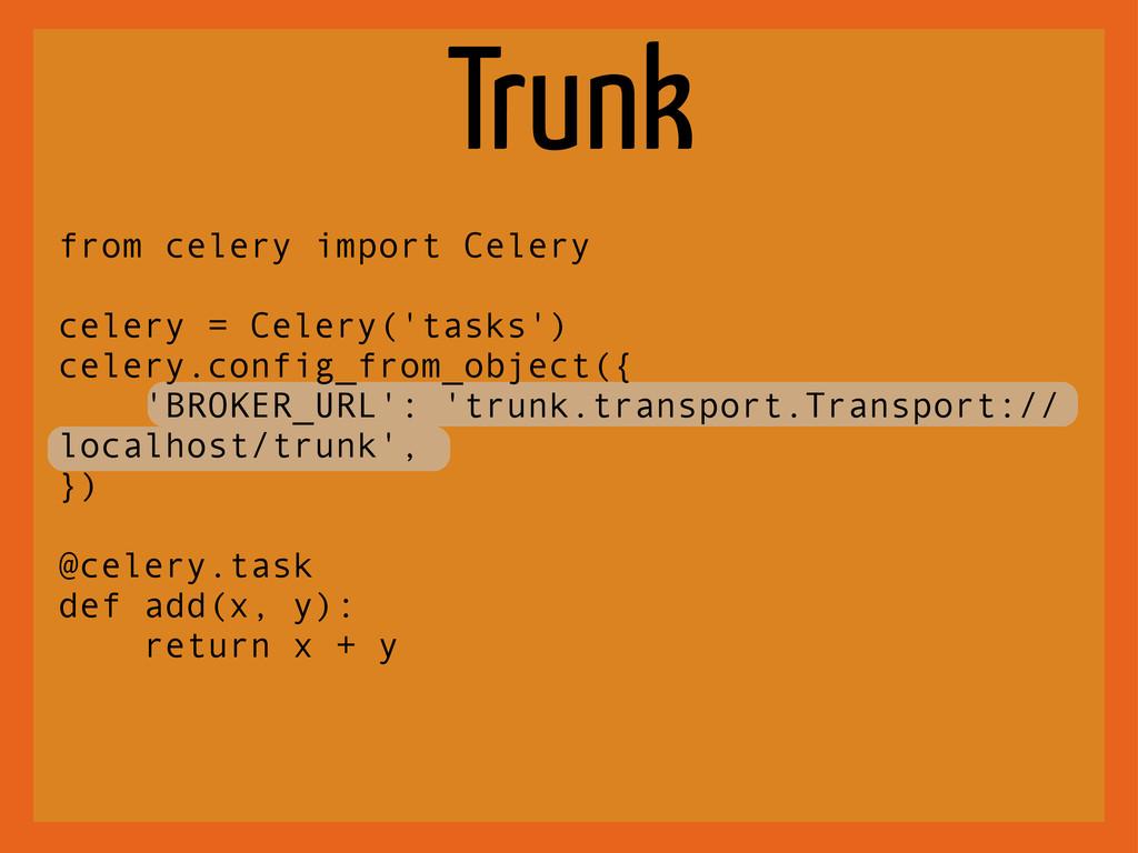 Trunk from celery import Celery celery = Celery...