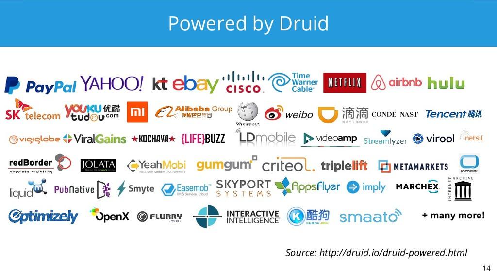 Powered by Druid 14 Source: http://druid.io/dru...