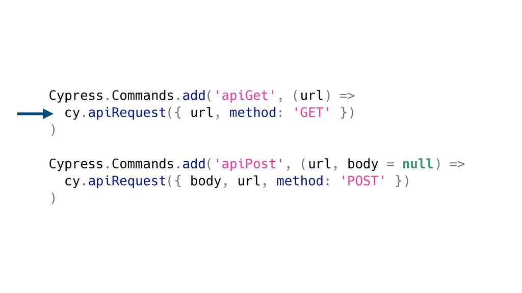 Cypress.Commands.add('apiGet', (url) => cy.apiR...