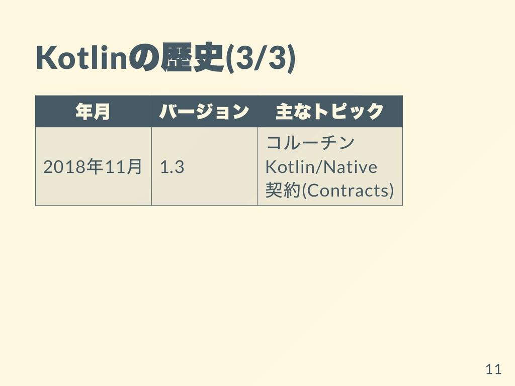 Kotlin の歴史 (3/3) 年⽉ バージョン 主なトピック 2018 年11 ⽉ 1.3...