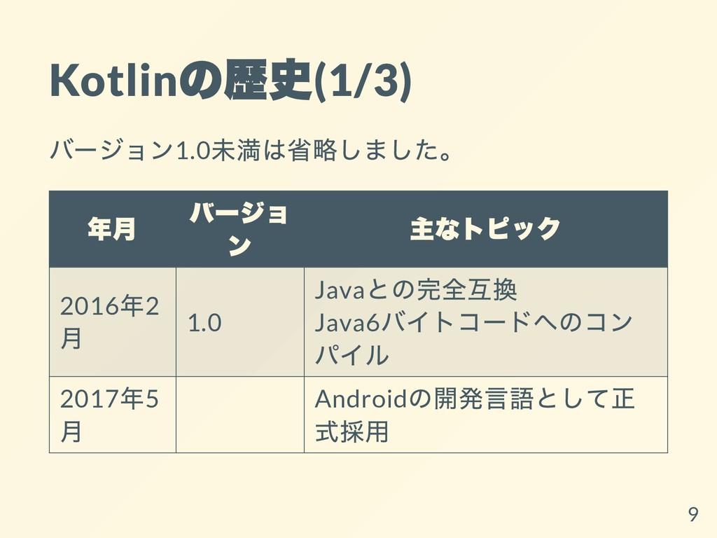 Kotlin の歴史 (1/3) バージョン1.0 未満は省略しました。 年⽉ バージョ ン ...