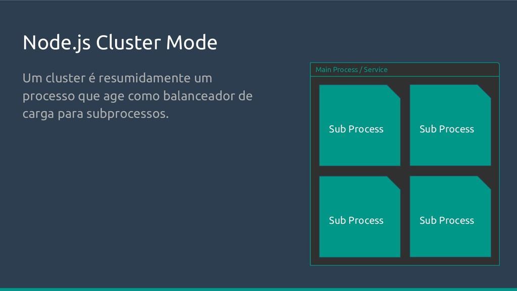 Node.js Cluster Mode Um cluster é resumidamente...