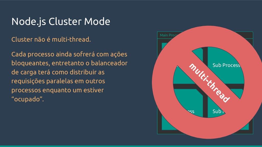 Node.js Cluster Mode Cluster não é multi-thread...