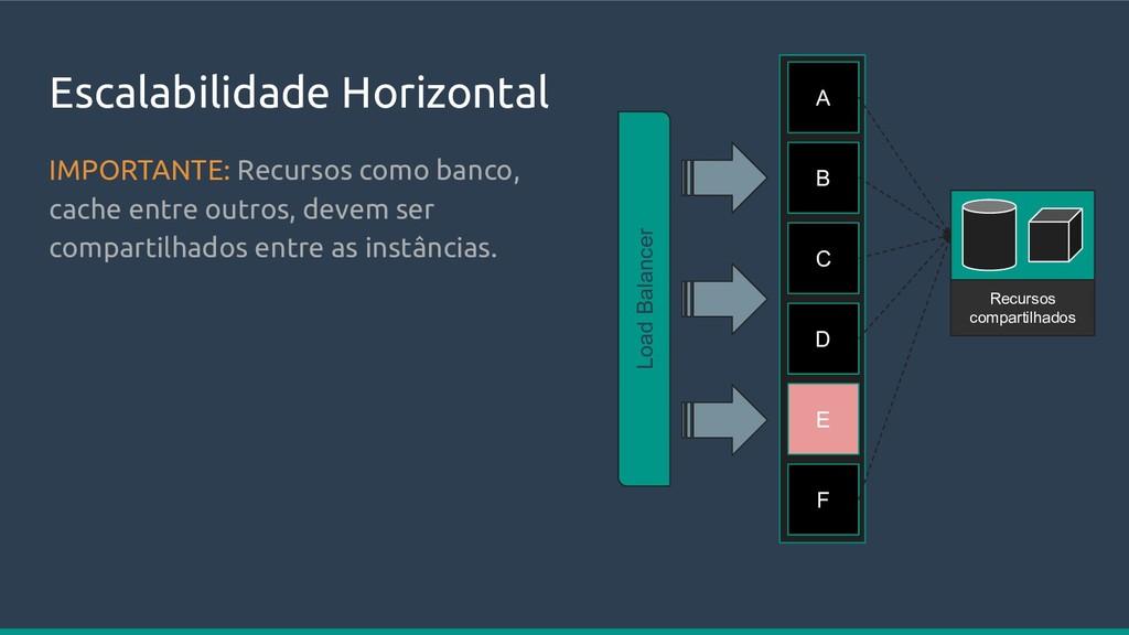 Escalabilidade Horizontal IMPORTANTE: Recursos ...