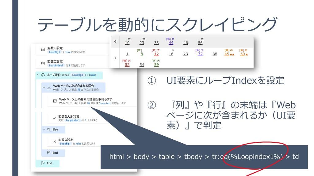 テーブルを動的にスクレイピング ① UI要素にループIndexを設定 ② 『列』や『行』の末端...
