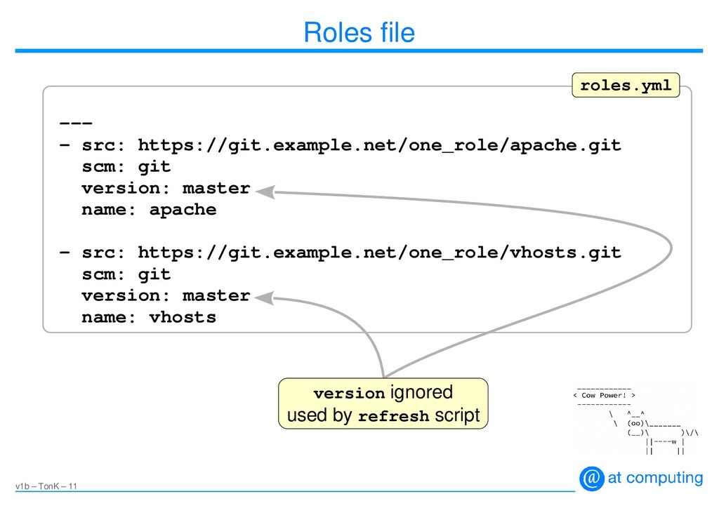 v1b – TonK – 11 Roles file --- - src: https://g...