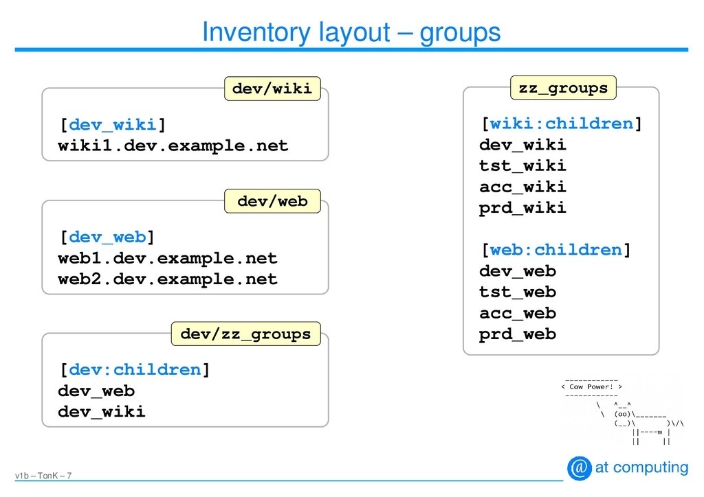v1b – TonK – 7 Inventory layout – groups [dev_w...