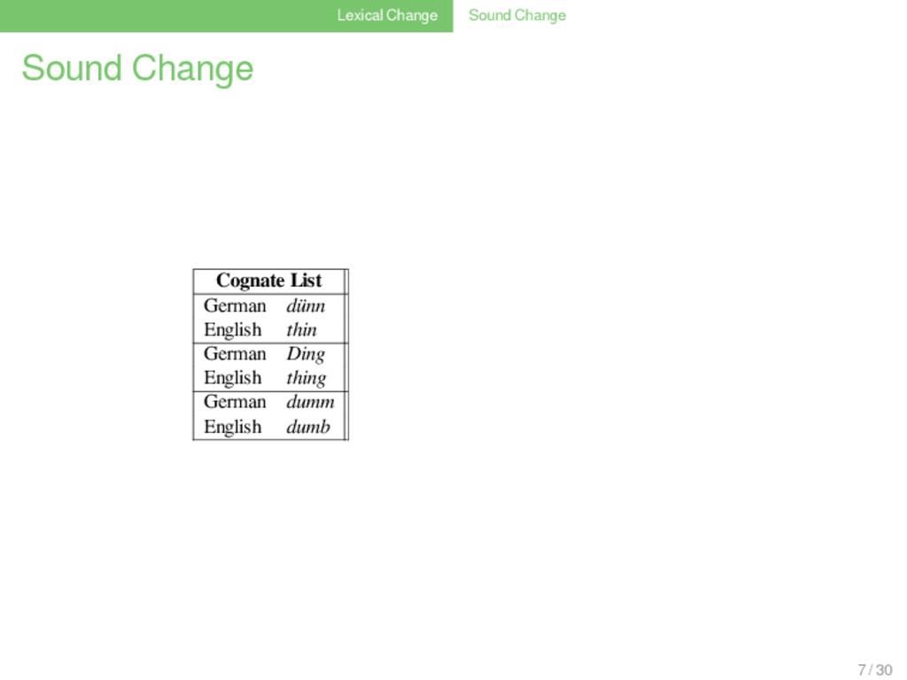 Lexical Change Sound Change Sound Change Cognat...
