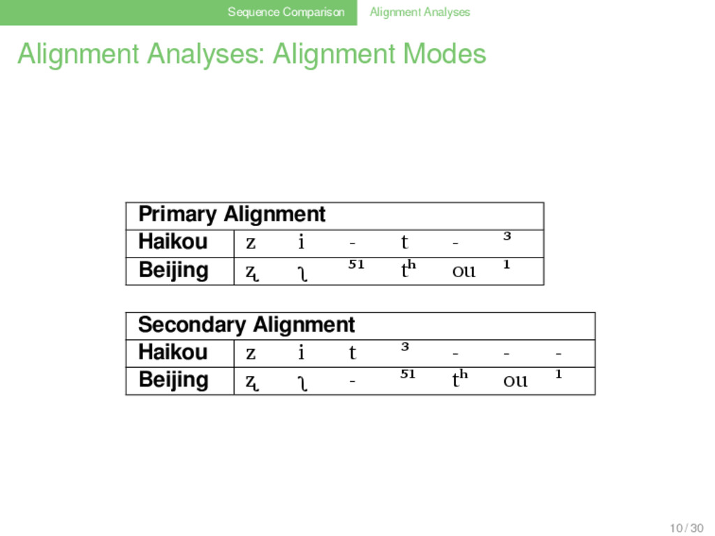 Sequence Comparison Alignment Analyses Alignmen...